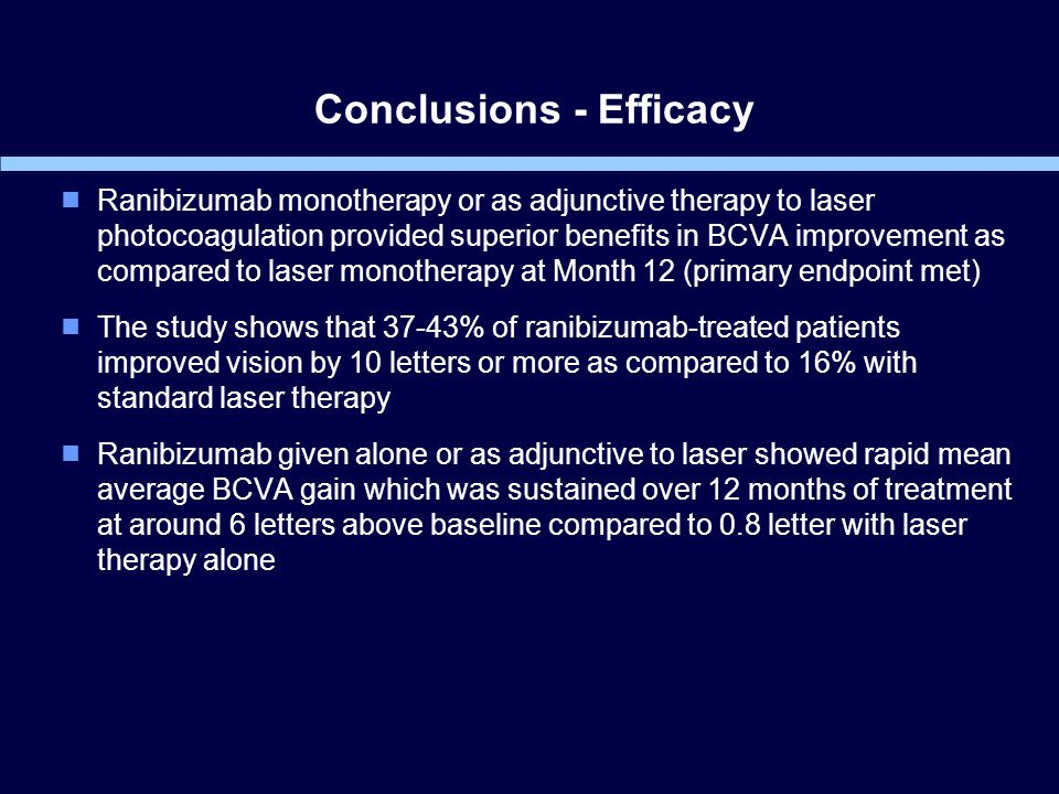 Conclusions - Efficacy  Ranibizumab monotherapy or as adjunctive therapy to laser photocoagulation provided superior benefits in BCVA improvement as compared to laser monotherapy at Month 12 (primary endpoint met)  The study shows that 37-43% of ranibizumab-treated patients improved vision by 10 letters or more as compared to 16% with standard laser therapy  Ranibizumab given alone or as adjunctive to laser showed rapid mean average BCVA gain which was sustained over 12 months of treatment at around 6 letters above baseline compared to 0.8 letter with laser therapy alone