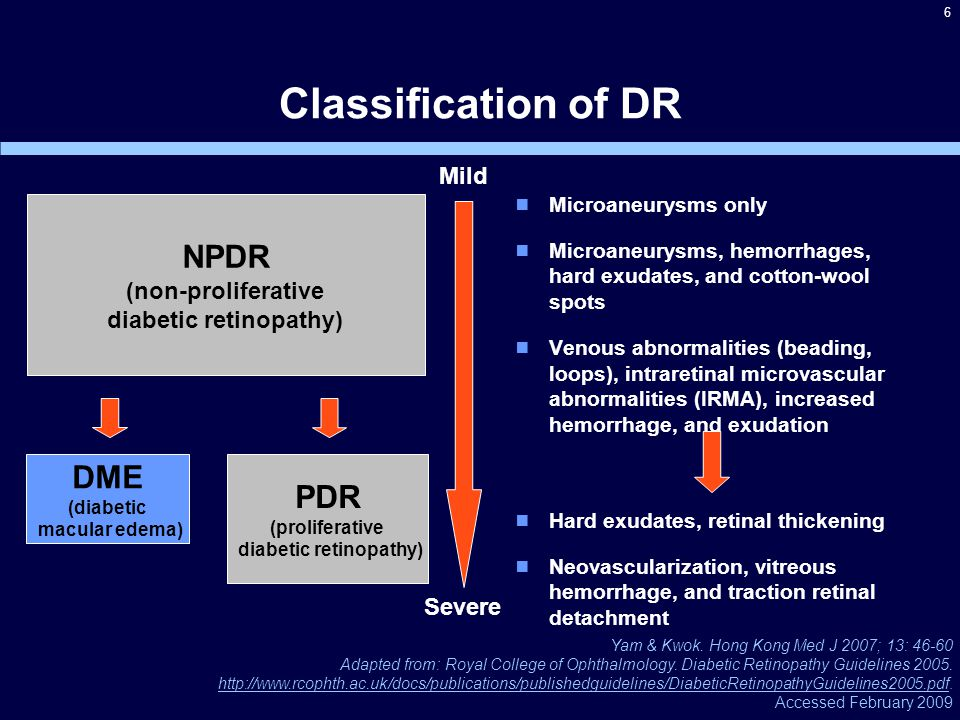 6 Classification of DR  Microaneurysms only  Microaneurysms, hemorrhages, hard exudates, and cotton-wool spots  Venous abnormalities (beading, loops), intraretinal microvascular abnormalities (IRMA), increased hemorrhage, and exudation NPDR (non-proliferative diabetic retinopathy) PDR (proliferative diabetic retinopathy) DME (diabetic macular edema)  Hard exudates, retinal thickening  Neovascularization, vitreous hemorrhage, and traction retinal detachment Mild Severe Yam & Kwok.
