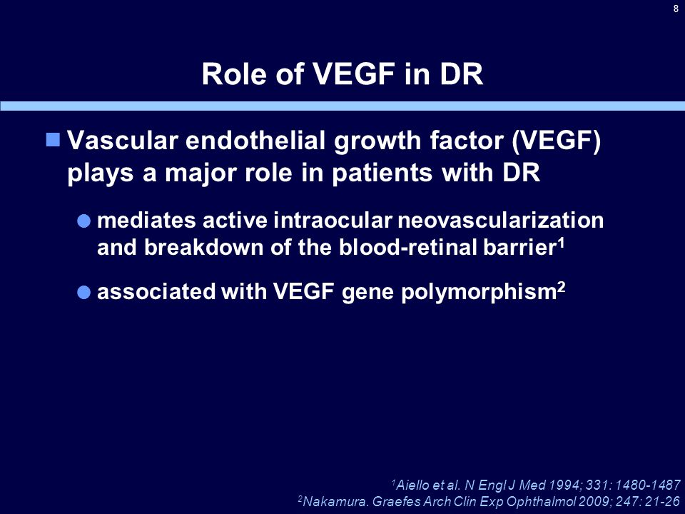8 Role of VEGF in DR  Vascular endothelial growth factor (VEGF) plays a major role in patients with DR  mediates active intraocular neovascularization and breakdown of the blood-retinal barrier 1  associated with VEGF gene polymorphism 2 1 Aiello et al.