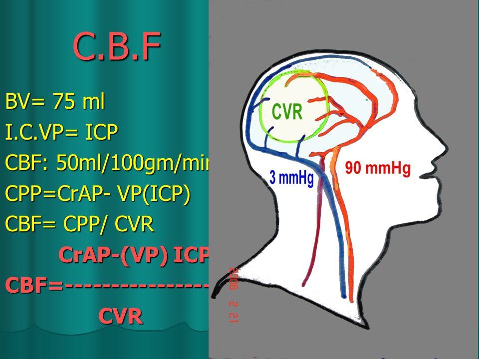 C.B.F BV= 75 ml I.C.VP= ICP CBF: 50ml/100gm/min CPP=CrAP- VP(ICP) CBF= CPP/ CVR CrAP-(VP) ICP CrAP-(VP) ICPCBF=-------------------- CVR CVR
