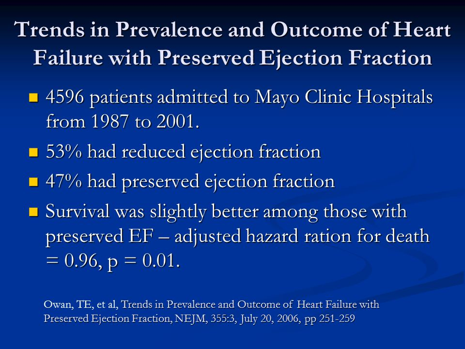 Trends in Prevalence and Outcome of Heart Failure with Preserved Ejection Fraction 4596 patients admitted to Mayo Clinic Hospitals from 1987 to 2001.