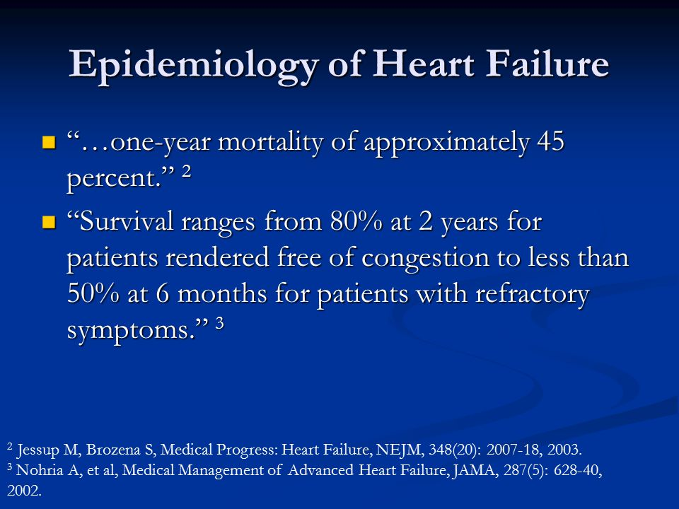 "Epidemiology of Heart Failure ""…one-year mortality of approximately 45 percent."" 2 ""…one-year mortality of approximately 45 percent."" 2 ""Survival rang"