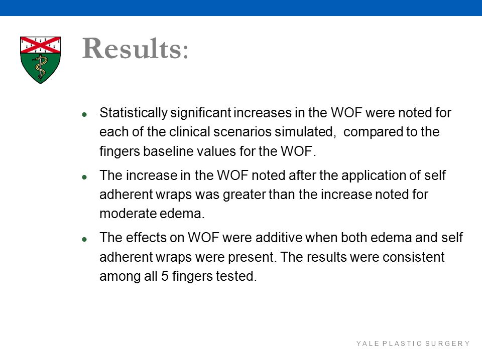 Y A L E P L A S T I C S U R G E R Y Results: Statistically significant increases in the WOF were noted for each of the clinical scenarios simulated, compared to the fingers baseline values for the WOF.