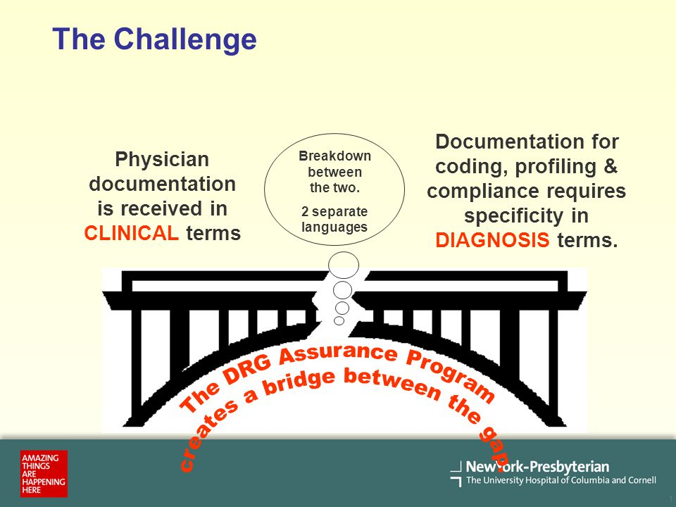 1 Physician documentation is received in CLINICAL terms Documentation for coding, profiling & compliance requires specificity in DIAGNOSIS terms. Brea