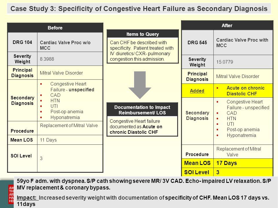 7 Before DRG 104Cardiac Valve Proc w/o MCC Severity Weight 8.3988 Principal Diagnosis Mitral Valve Disorder Secondary Diagnosis  Congestive Heart Fai