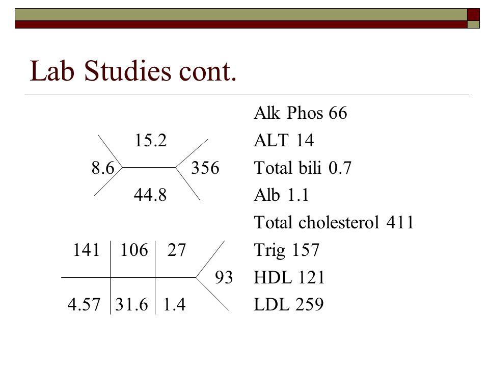 Lab Studies cont. 15.2 8.6 356 44.8 141 106 27 93 4.57 31.6 1.4 Alk Phos 66 ALT 14 Total bili 0.7 Alb 1.1 Total cholesterol 411 Trig 157 HDL 121 LDL 2