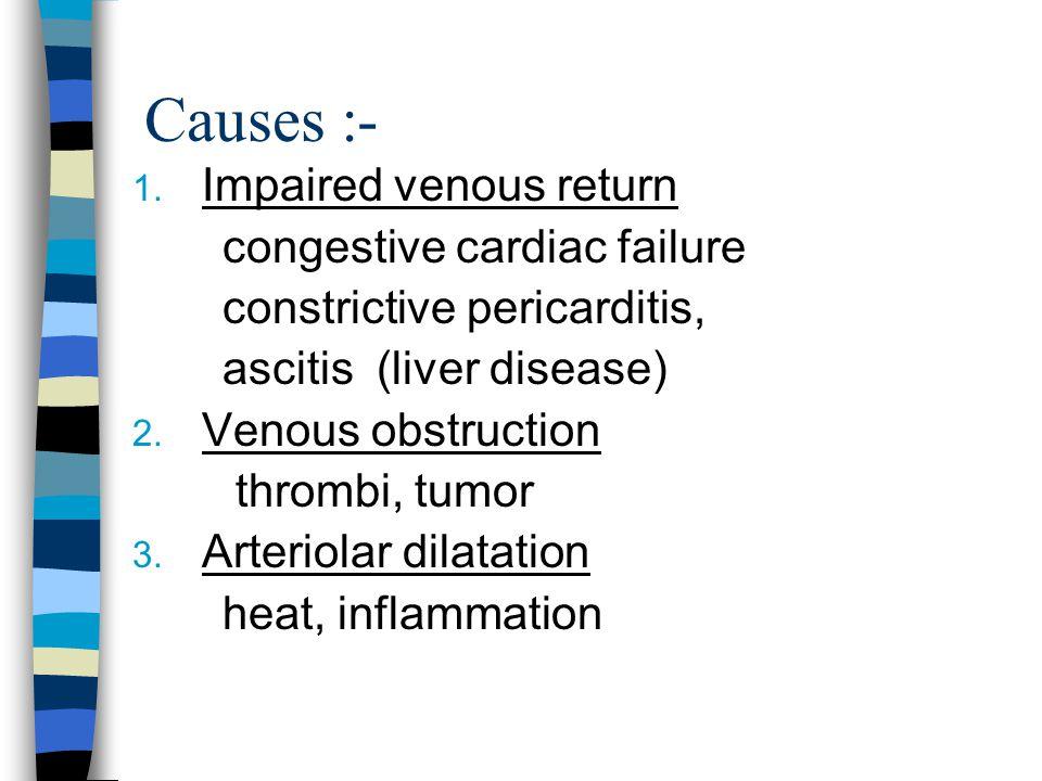 1. Hydrostatic edema Results from increased intra vascular pressure (hydrostatic pressure).