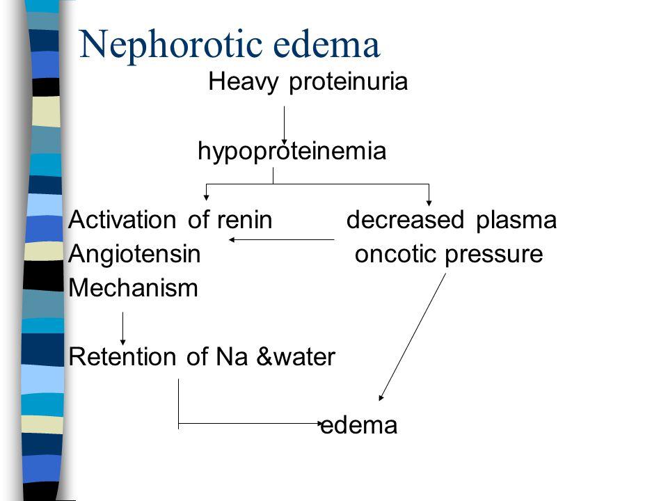 Renal edema Causes:- 1. Nephorotic syndrome 2. Glomerulonephritis 3. Acute tubular injury