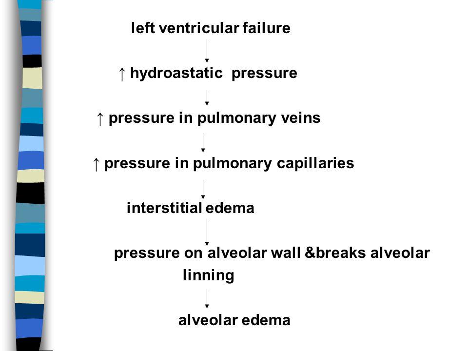 Pulmonary edema causes :- 1. Left heart failure 2. ARDS 3. Shock 4. Infections - pneumonia