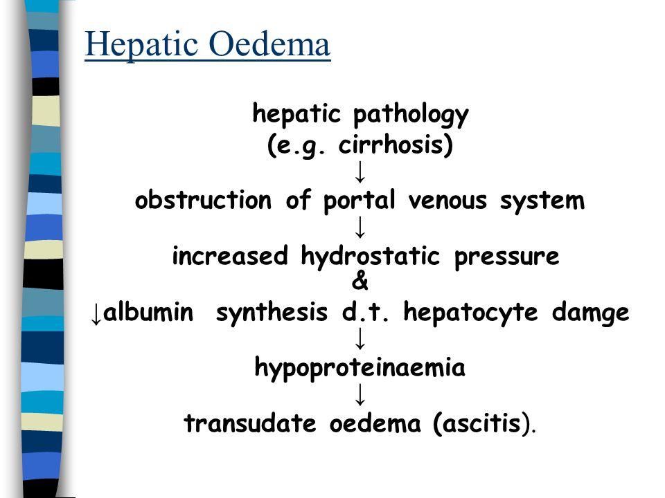left ventricular failure ↑ hydroastatic pressure ↑ pressure in pulmonary veins ↑ pressure in pulmonary capillaries interstitial edema pressure on alve