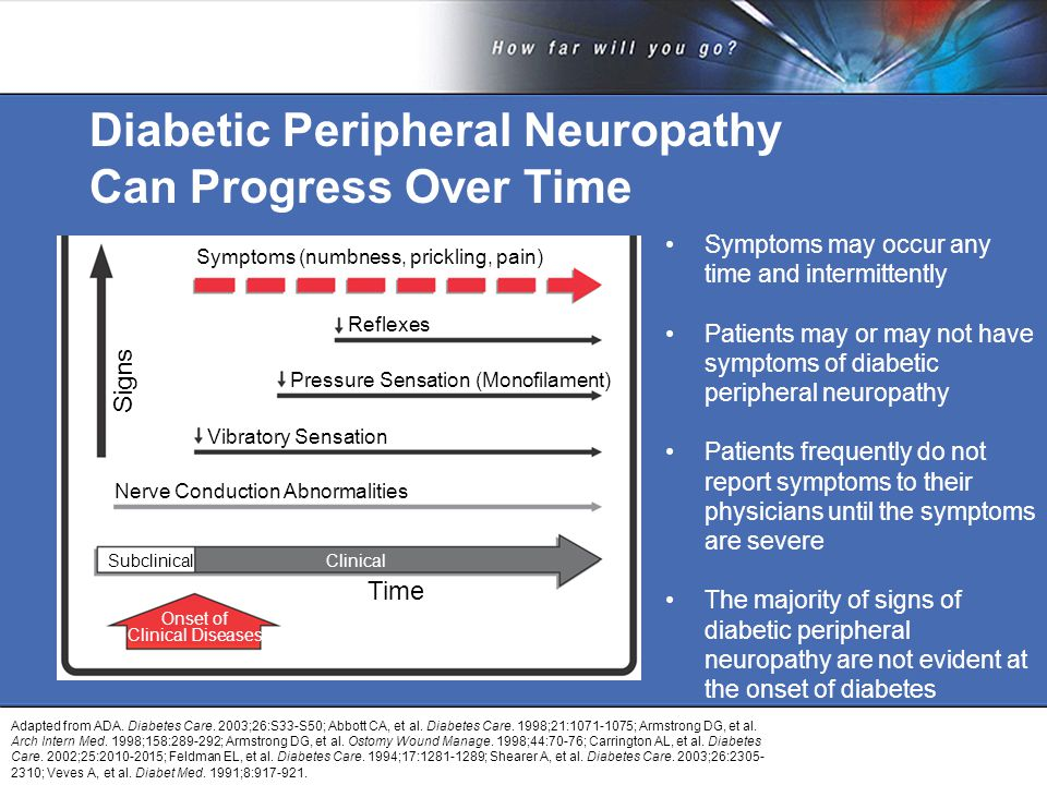 Diabetic Peripheral Neuropathy Can Progress Over Time Symptoms (numbness, prickling, pain) Reflexes Pressure Sensation (Monofilament) Vibratory Sensation Nerve Conduction Abnormalities Subclinical Clinical Time Signs Onset of Clinical Diseases Adapted from ADA.