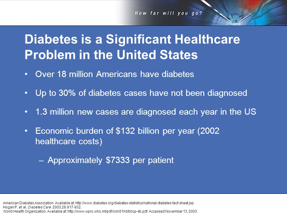 Diabetes is a Significant Healthcare Problem in the United States Over 18 million Americans have diabetes Up to 30% of diabetes cases have not been diagnosed 1.3 million new cases are diagnosed each year in the US Economic burden of $132 billion per year (2002 healthcare costs) –Approximately $7333 per patient American Diabetes Association.