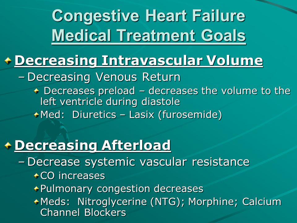 Congestive Heart Failure Medical Treatment Goals Decreasing Intravascular Volume –Decreasing Venous Return Decreases preload – decreases the volume to