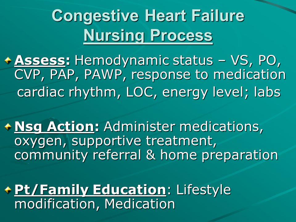 Congestive Heart Failure Nursing Process Assess: Hemodynamic status – VS, PO, CVP, PAP, PAWP, response to medication cardiac rhythm, LOC, energy level