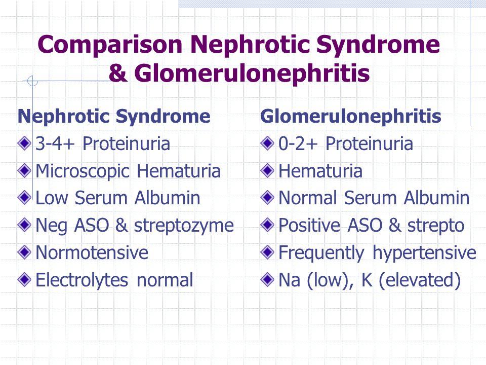 Comparison Nephrotic Syndrome & Glomerulonephritis Nephrotic Syndrome 3-4+ Proteinuria Microscopic Hematuria Low Serum Albumin Neg ASO & streptozyme N