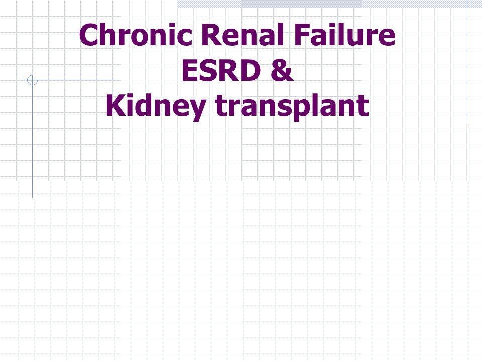 Chronic Renal Failure ESRD & Kidney transplant