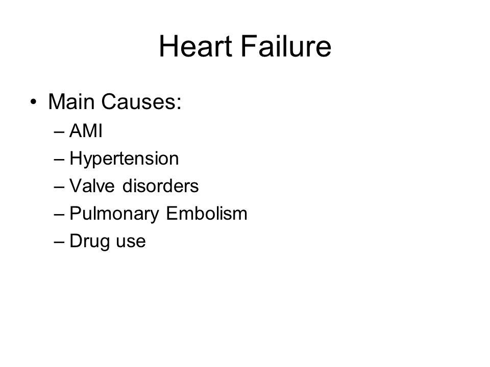 Heart Failure Main Causes: –AMI –Hypertension –Valve disorders –Pulmonary Embolism –Drug use