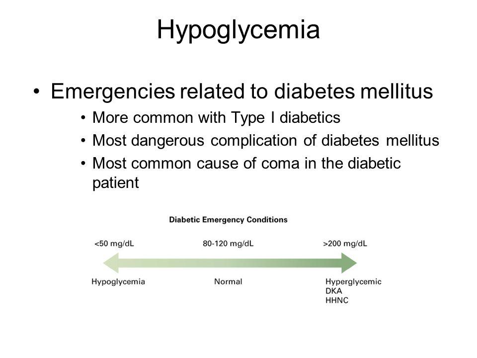 Emergencies related to diabetes mellitus More common with Type I diabetics Most dangerous complication of diabetes mellitus Most common cause of coma