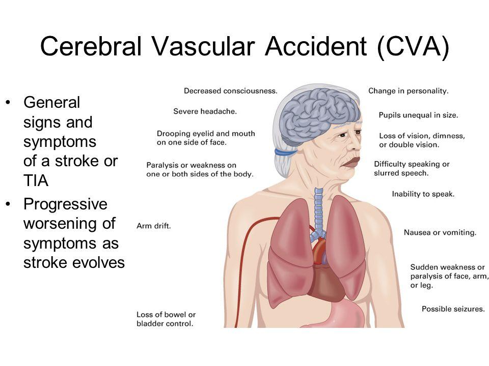 Cerebral Vascular Accident (CVA) General signs and symptoms of a stroke or TIA Progressive worsening of symptoms as stroke evolves