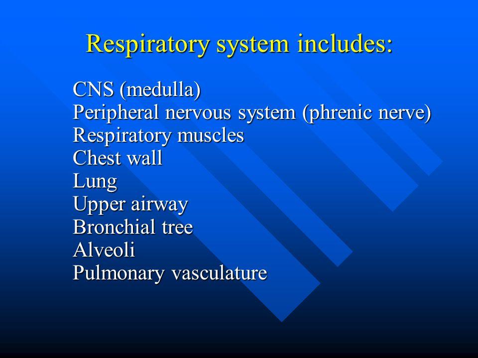Potential causes of Respiratory Failure