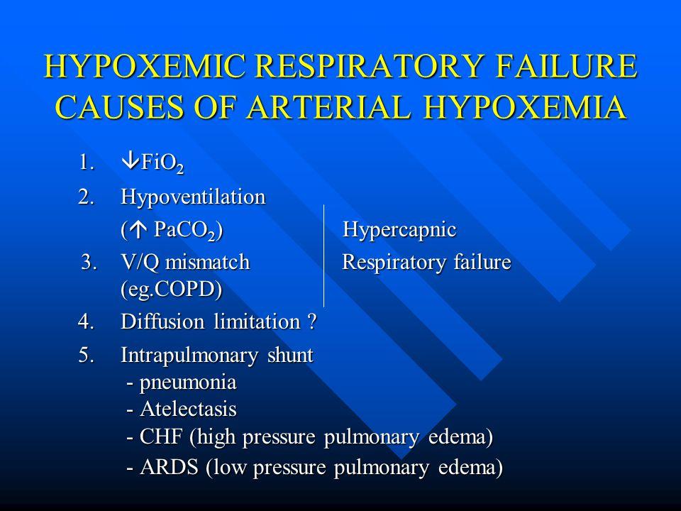 HYPOXEMIC RESPIRATORY FAILURE CAUSES OF ARTERIAL HYPOXEMIA 1.