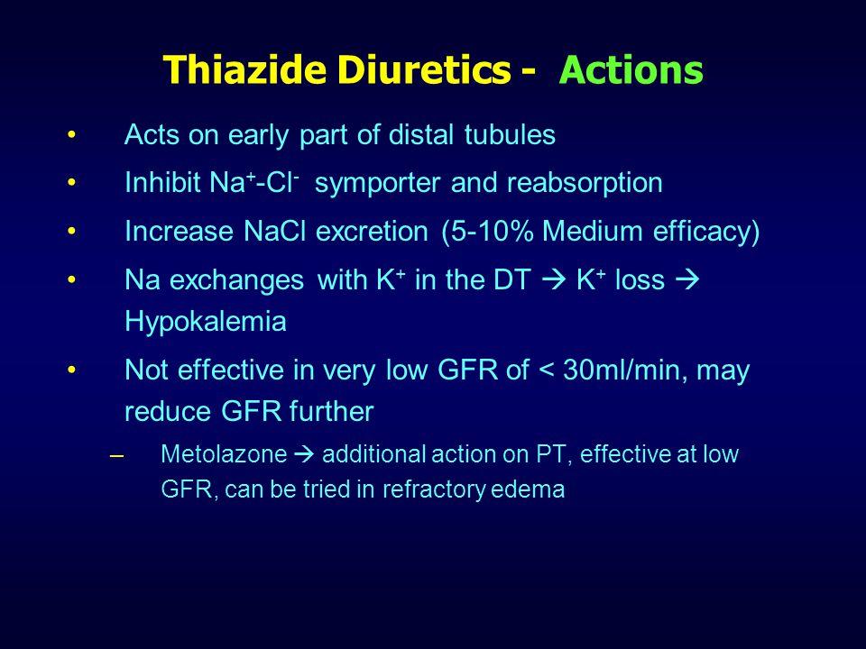 Thiazides - Sites of Action