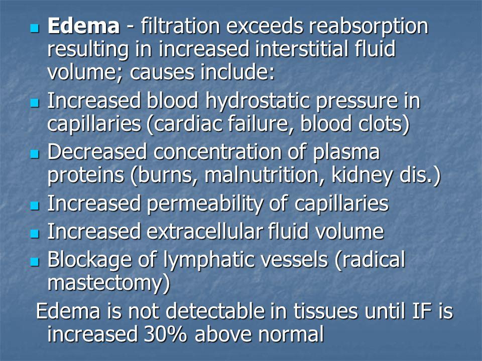 Maintaining BP (Short-term: chemical) Adrenal medulla hormone (Adrenalin) Adrenal medulla hormone (Adrenalin) Atrial natriuretic peptide (ANP) Atrial natriuretic peptide (ANP) Antidiuretic hormone (ADH) Antidiuretic hormone (ADH) Angiotensin II Angiotensin II Nitric oxide Nitric oxide Alcohol Alcohol Endothelin Endothelin