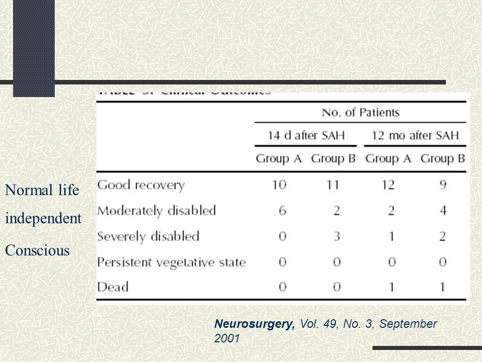 Normal life independent Conscious Neurosurgery, Vol. 49, No. 3, September 2001