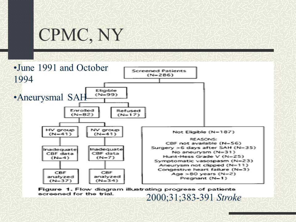 CPMC, NY June 1991 and October 1994 Aneurysmal SAH 2000;31;383-391 Stroke