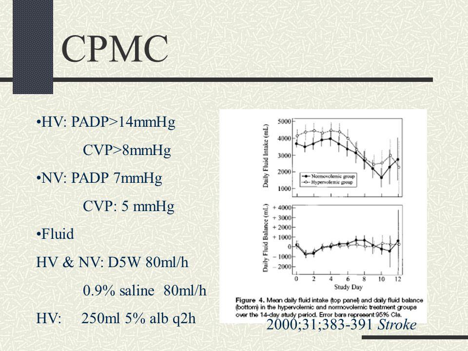 CPMC HV: PADP>14mmHg CVP>8mmHg NV: PADP 7mmHg CVP: 5 mmHg Fluid HV & NV: D5W 80ml/h 0.9% saline 80ml/h HV: 250ml 5% alb q2h 2000;31;383-391 Stroke