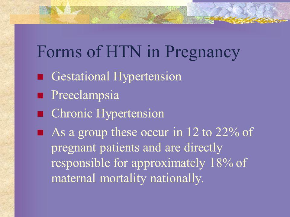 Chronic Hypertension Pre-existing hypertension Hypertension before 20 weeks in the absence of gestation If hypertension persists beyond 6 weeks postpartum