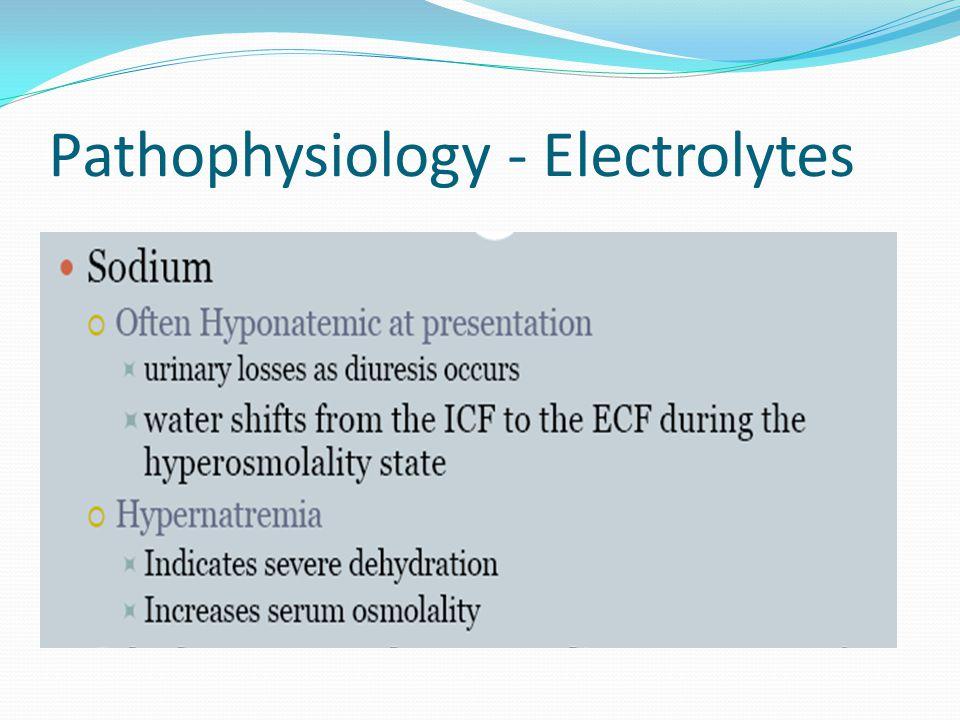 Pathophysiology - Electrolytes