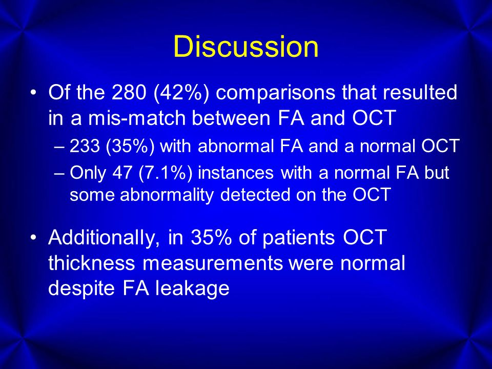 Discussion Of the 280 (42%) comparisons that resulted in a mis-match between FA and OCT –233 (35%) with abnormal FA and a normal OCT –Only 47 (7.1%) instances with a normal FA but some abnormality detected on the OCT Additionally, in 35% of patients OCT thickness measurements were normal despite FA leakage