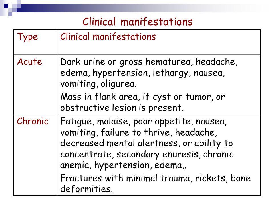 Clinical manifestations Type Dark urine or gross hematurea, headache, edema, hypertension, lethargy, nausea, vomiting, oligurea. Mass in flank area, i