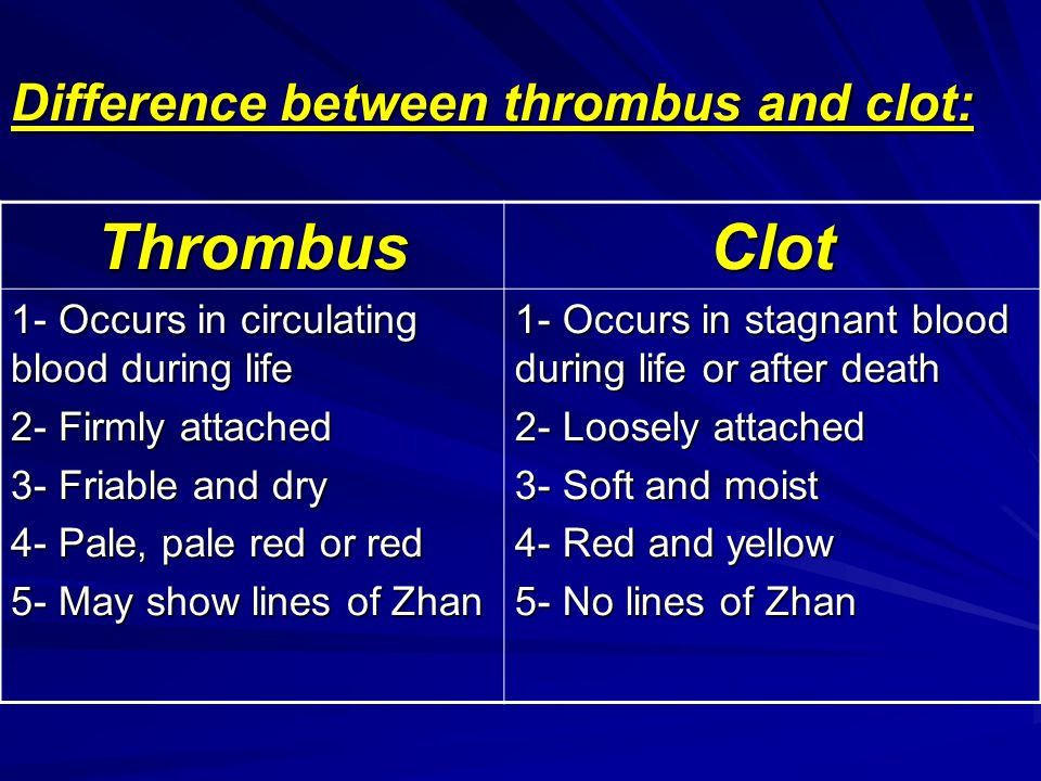 Difference between thrombus and clot: ClotThrombus 1- Occurs in stagnant blood during life or after death 2- Loosely attached 3- Soft and moist 4- Red