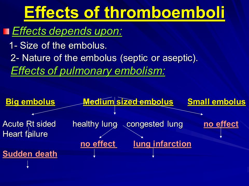 Effects of thromboemboli Effects depends upon: 1- Size of the embolus. 1- Size of the embolus. 2- Nature of the embolus (septic or aseptic). 2- Nature