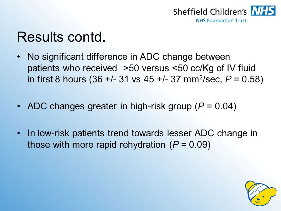 Results contd. No significant difference in ADC change between patients who received >50 versus <50 cc/Kg of IV fluid in first 8 hours (36 +/- 31 vs 4