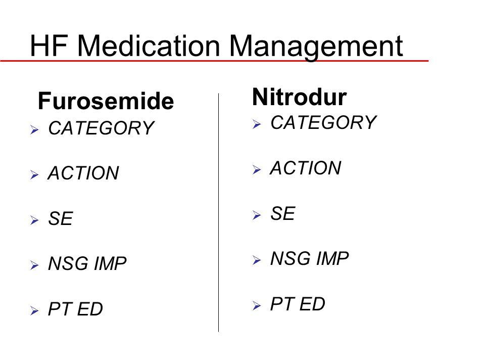 HF Medication Management Furosemide  CATEGORY  ACTION  SE  NSG IMP  PT ED Nitrodur  CATEGORY  ACTION  SE  NSG IMP  PT ED