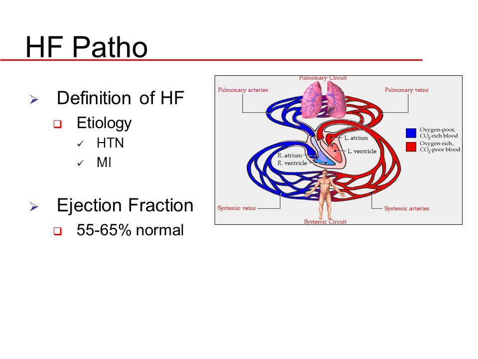 HF Patho  Definition of HF  Etiology HTN MI  Ejection Fraction  55-65% normal