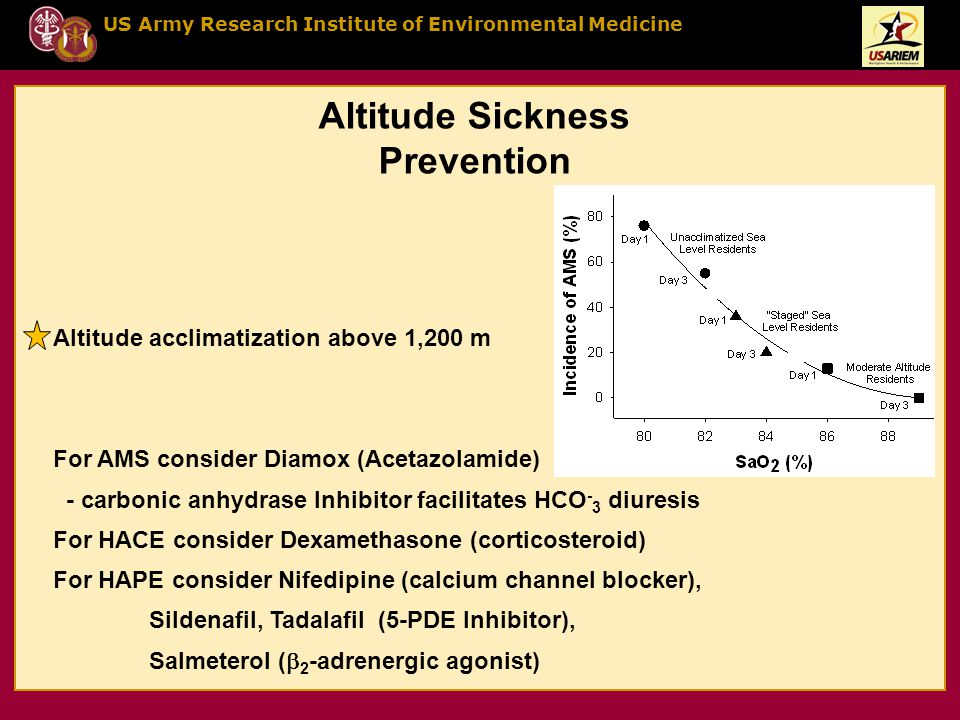 US Army Research Institute of Environmental Medicine Altitude acclimatization above 1,200 m For AMS consider Diamox (Acetazolamide) - carbonic anhydra