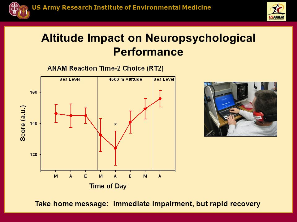 US Army Research Institute of Environmental Medicine Altitude Impact on Neuropsychological Performance Take home message: immediate impairment, but rapid recovery