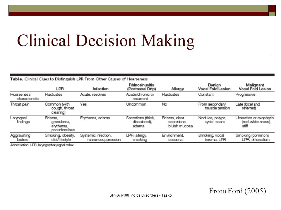 SPPA 6400 Voice Disorders - Tasko Clinical Decision Making From Ford (2005)