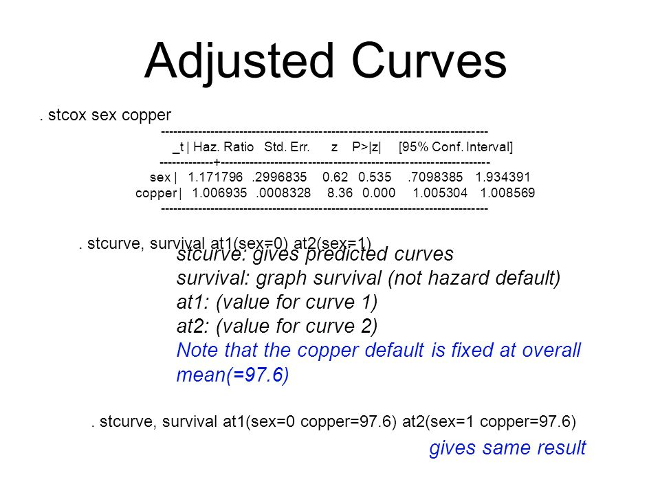 Adjusted Curves.stcox sex copper.