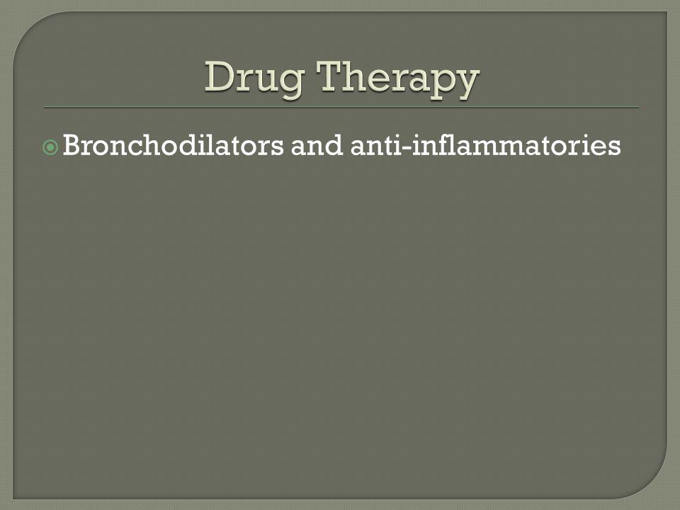  Bronchodilators and anti-inflammatories