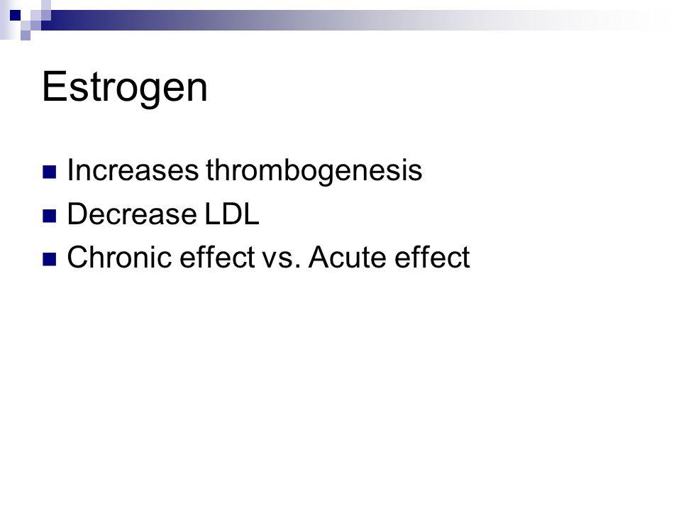 Estrogen Increases thrombogenesis Decrease LDL Chronic effect vs. Acute effect