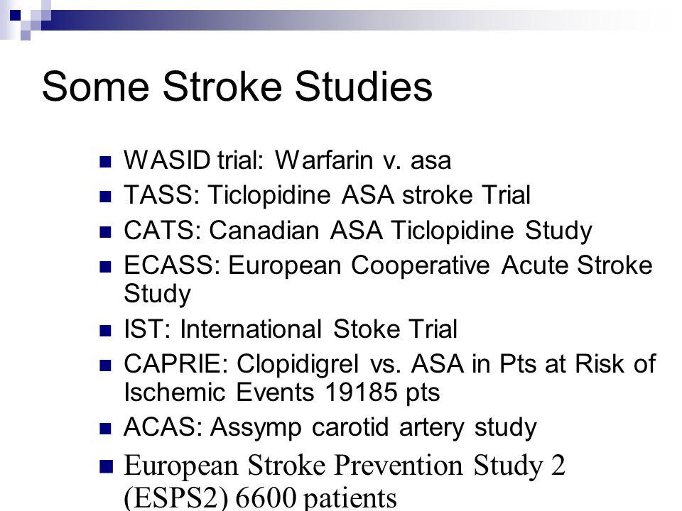 Some Stroke Studies WASID trial: Warfarin v.