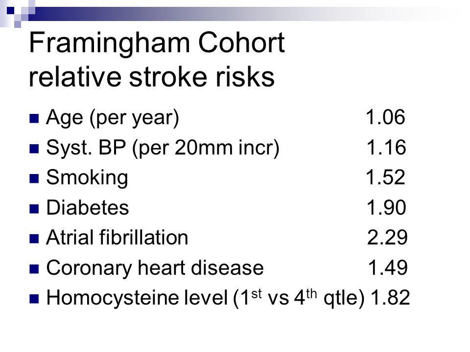 Framingham Cohort relative stroke risks Age (per year) 1.06 Syst.