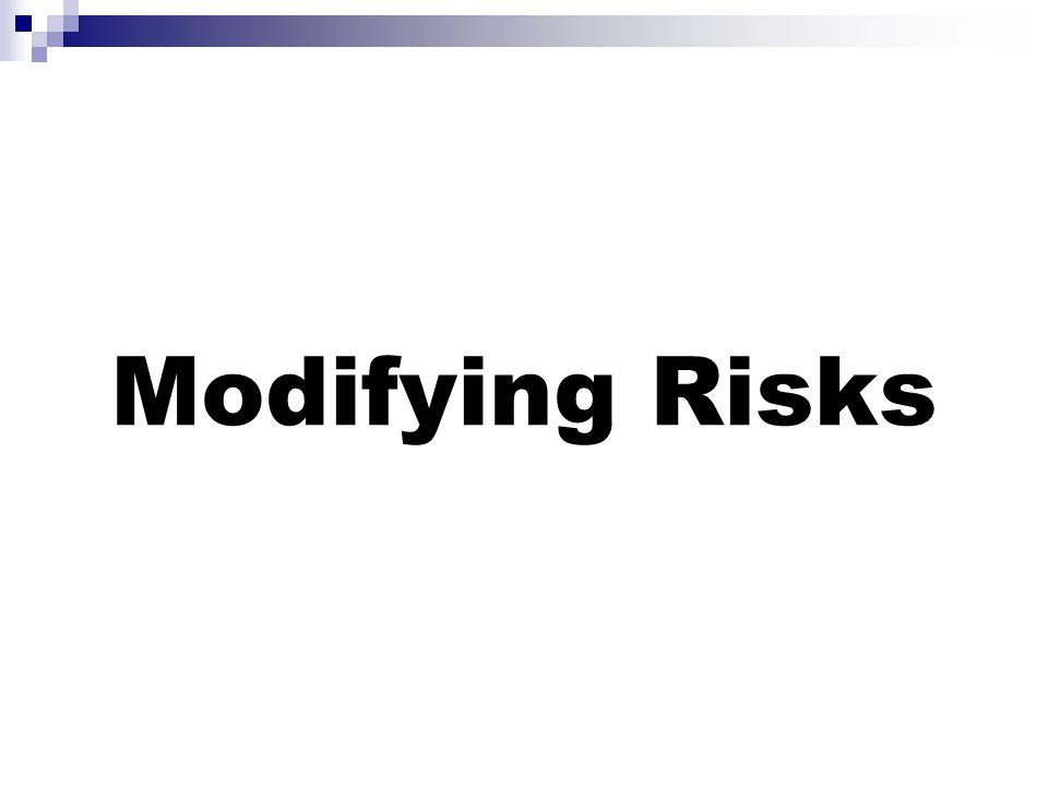 Modifying Risks