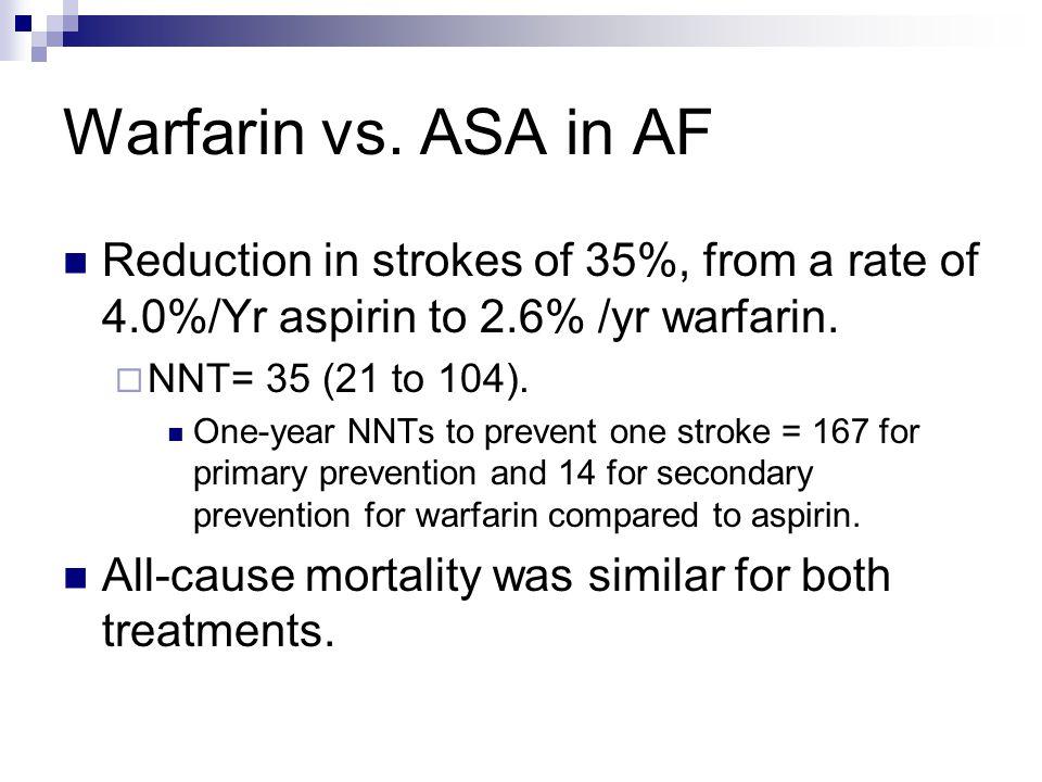 Warfarin vs.