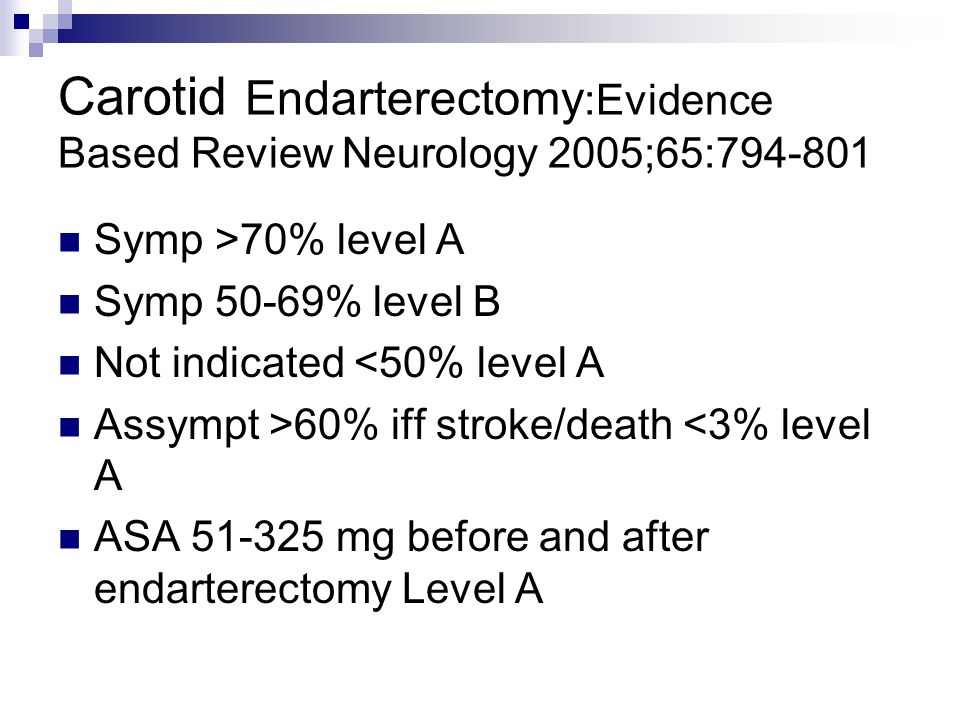 Carotid Endarterectomy :Evidence Based Review Neurology 2005;65:794-801 Symp >70% level A Symp 50-69% level B Not indicated <50% level A Assympt >60% iff stroke/death <3% level A ASA 51-325 mg before and after endarterectomy Level A